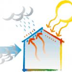 Tepelný odpor stavebných konštrukcií